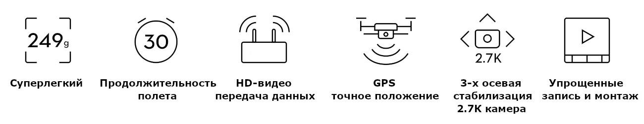 изображение основных характеристик DJI Mavic Mini