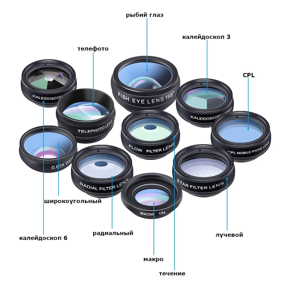 фото фильтров и объективов из набора